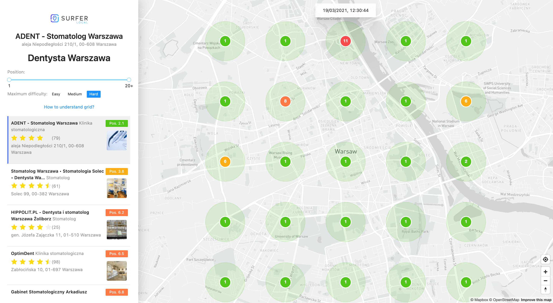 Monitorowanie pozycji w Mapach Google - Surfer Local