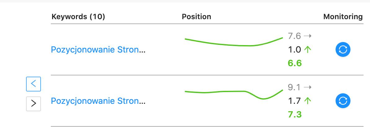 Wykres pozycji w Surfer Local