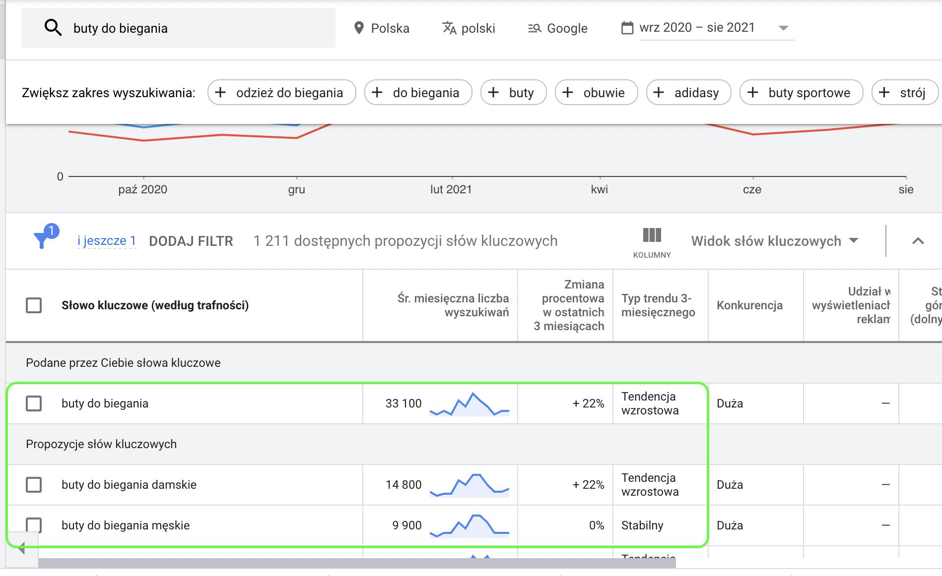 Wyszukiwanie fraz generycznych i fraz long -tail w narzędziu Google Ads - Planer Słów Kluczowych