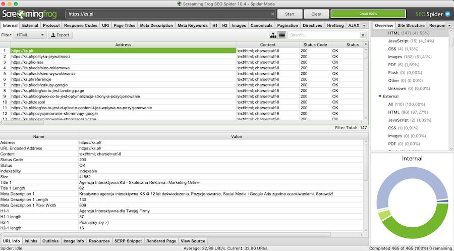 Analiza techniczna strony wykonana narzędziem Screaming Frog