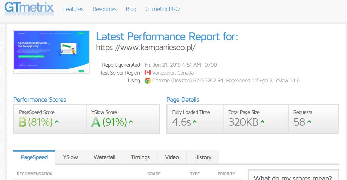szybkość strony w narzędziu GTmetrix