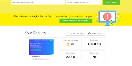 test szybkości strony w Pingdom Website Speed Test