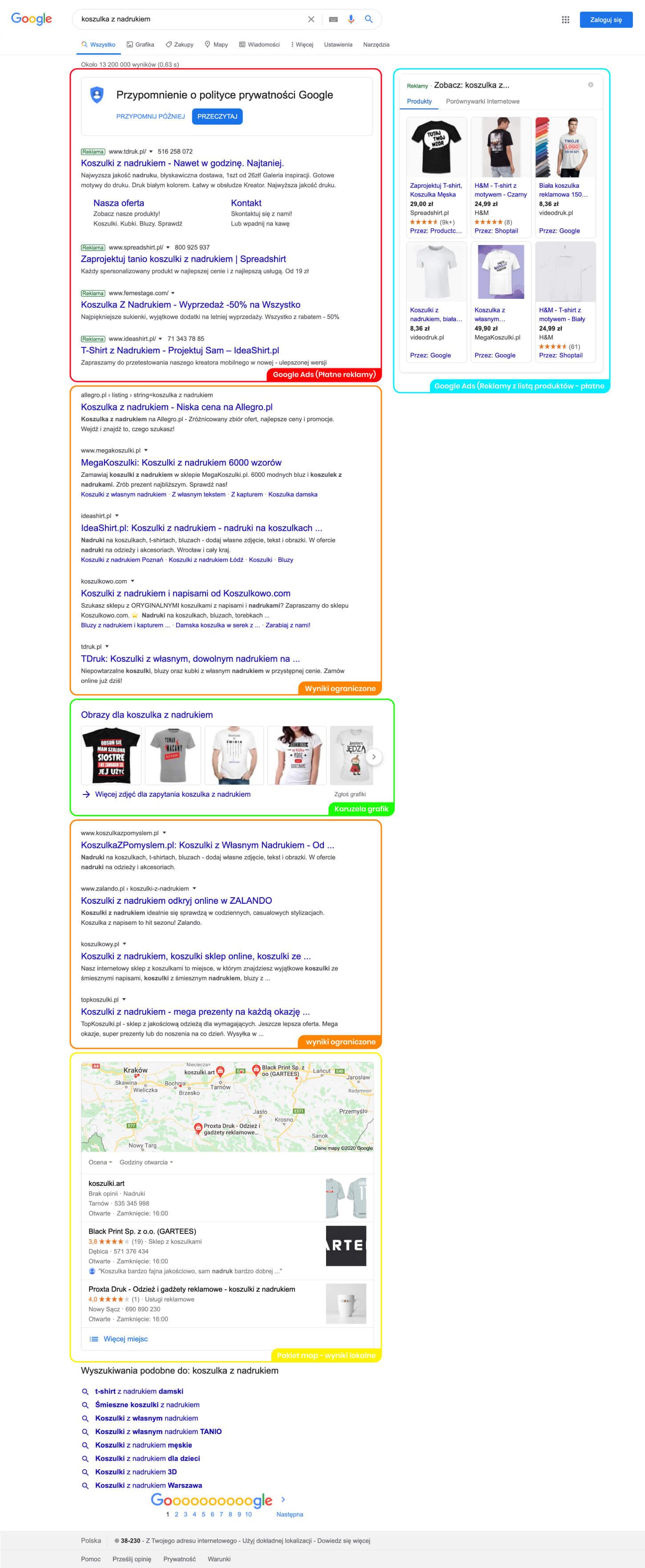Infografika przedstawiająca rezultat w wynikach wyszukiwania wyszukiwarki Google