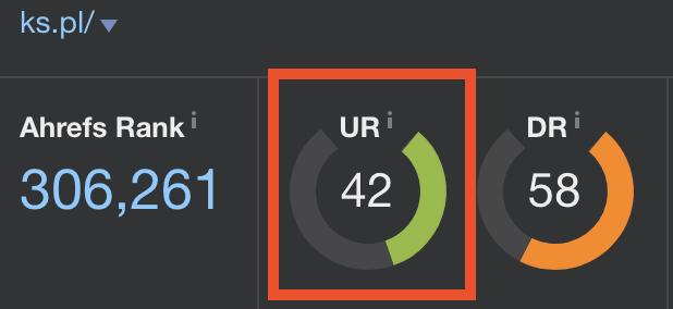 Wskaźnik UR dla strony Ks.pl