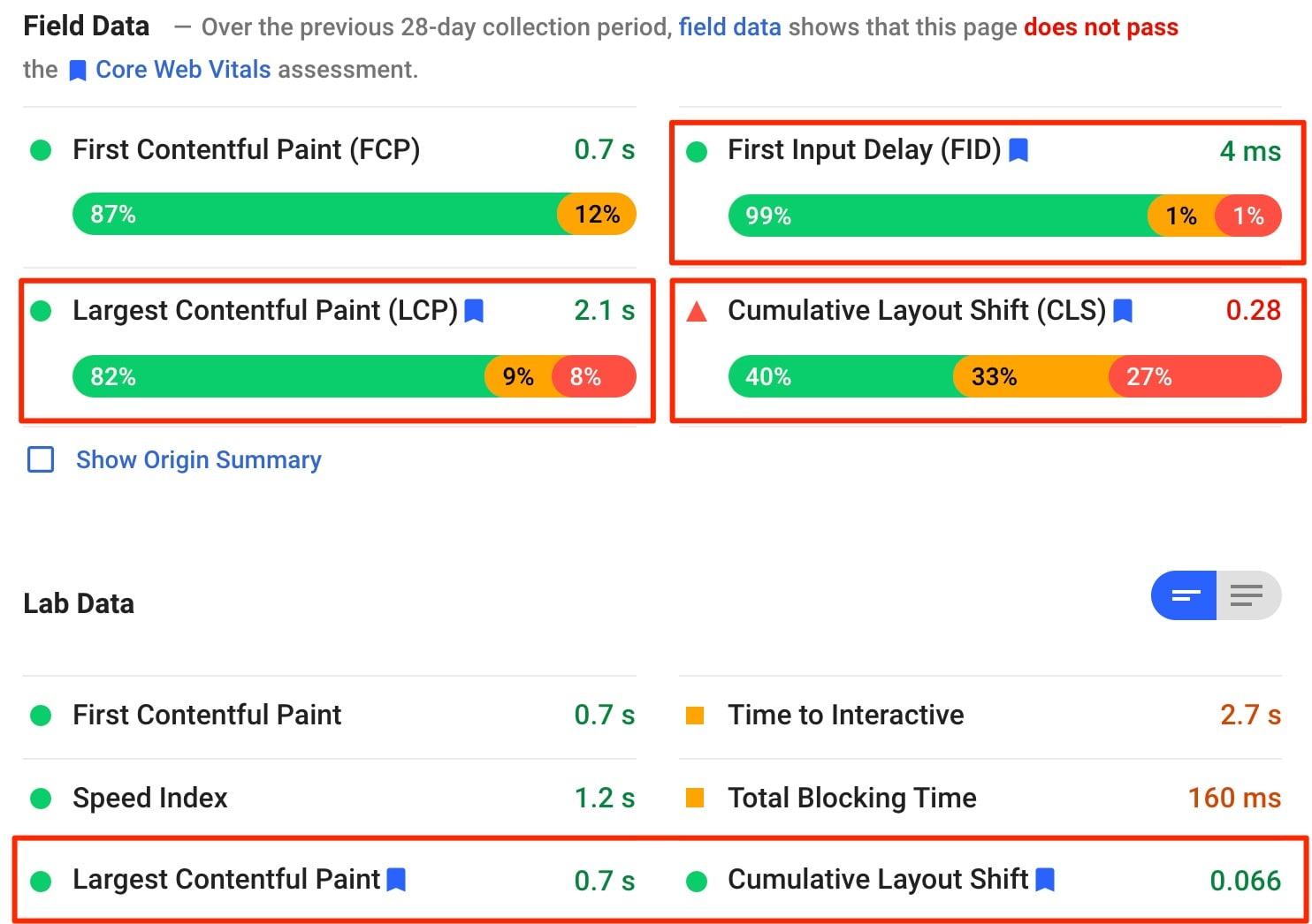 Dane laboratoryjne i terenowe z PageSpeed Insights