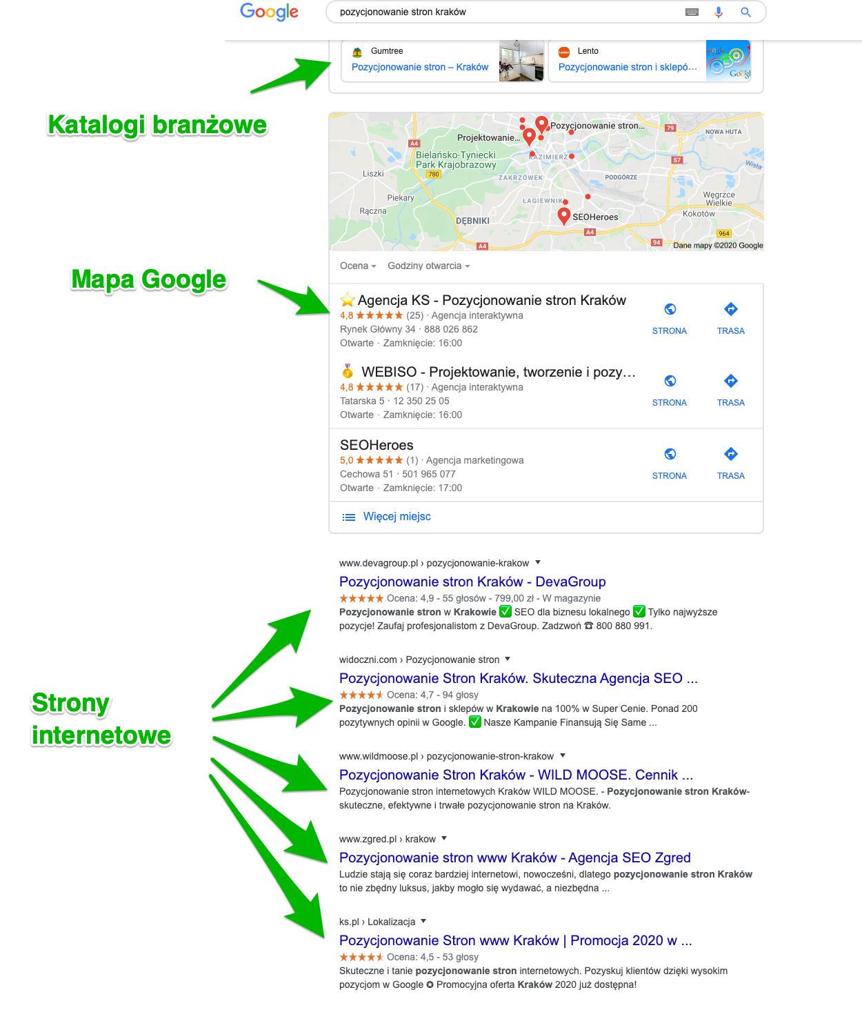 Widok lokalnych wyników wyszukiwania